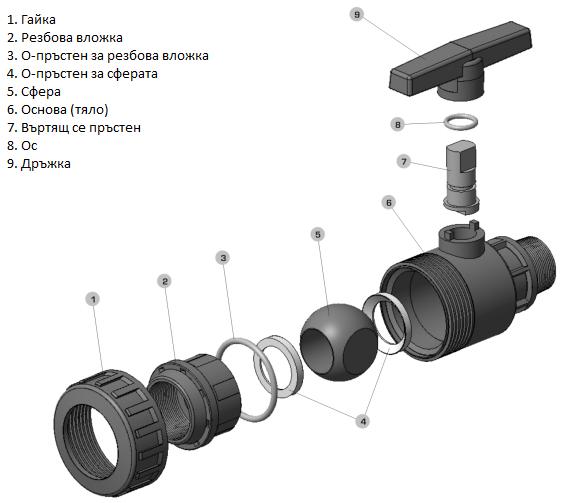pa technical info