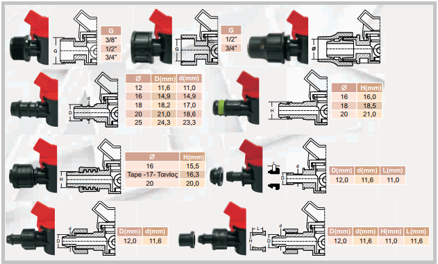 pp mini valves